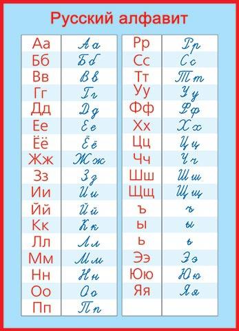 Для любимой, картинки алфавит написание печатных и письменных букв