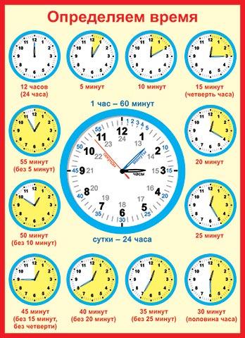 определение времени по часам картинки поинтересоваться, что люди